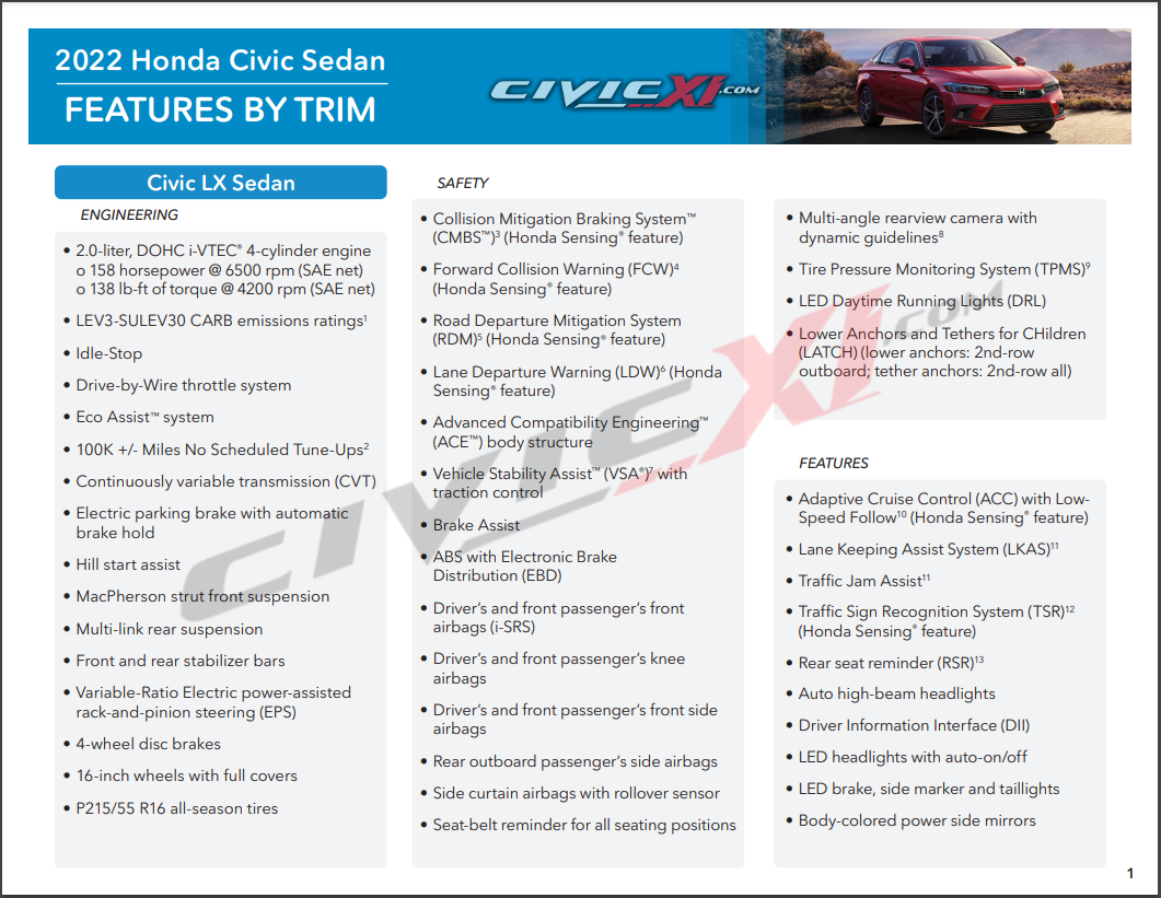 Honda-2022-civic-sedan-features-by-trim-ex-lx-sport-page1.png