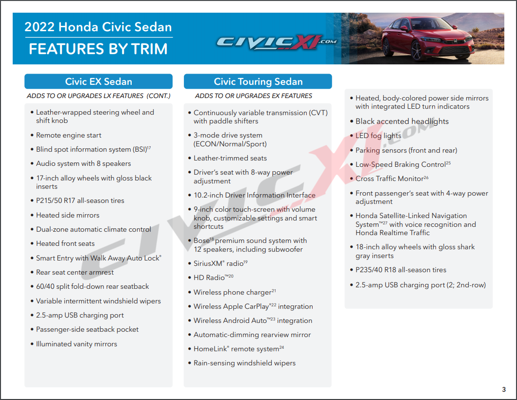 Honda-2022-civic-sedan-features-by-trim-ex-lx-sport-touring-page3.png